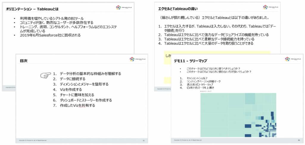 講座例 Tableauによるデータ分析 (基礎過程)